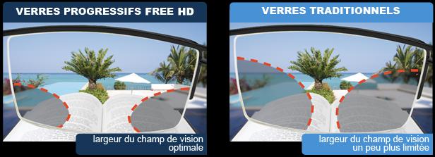 espace vision - Progressifs